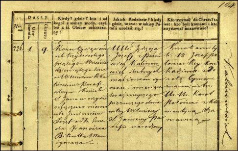 Birth and Baptismal Record of Józef Kalinowski - 1835